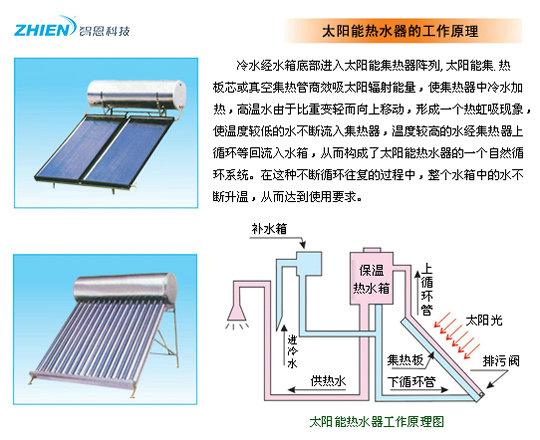 太阳能热水器工作原理 太阳能热水器性能特点