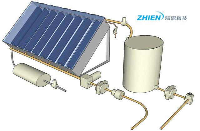 太阳能空调价格 什么是太阳能空调