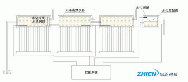 串并联式太阳能热水工程运行原理及特点详解