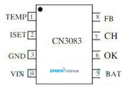 太阳能充电芯片CN3083