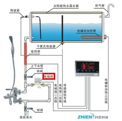 太阳能电磁阀安装及维护保养
